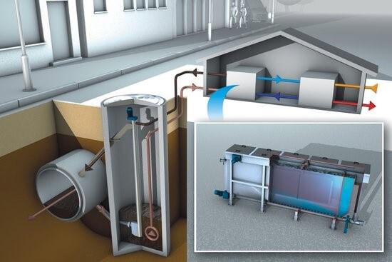 Szennyvíz hőhasznosító rendszer