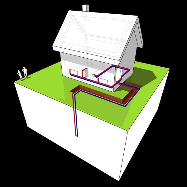 geotermikus szondateszt